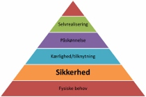 Maslow sikkerhed (210x140)