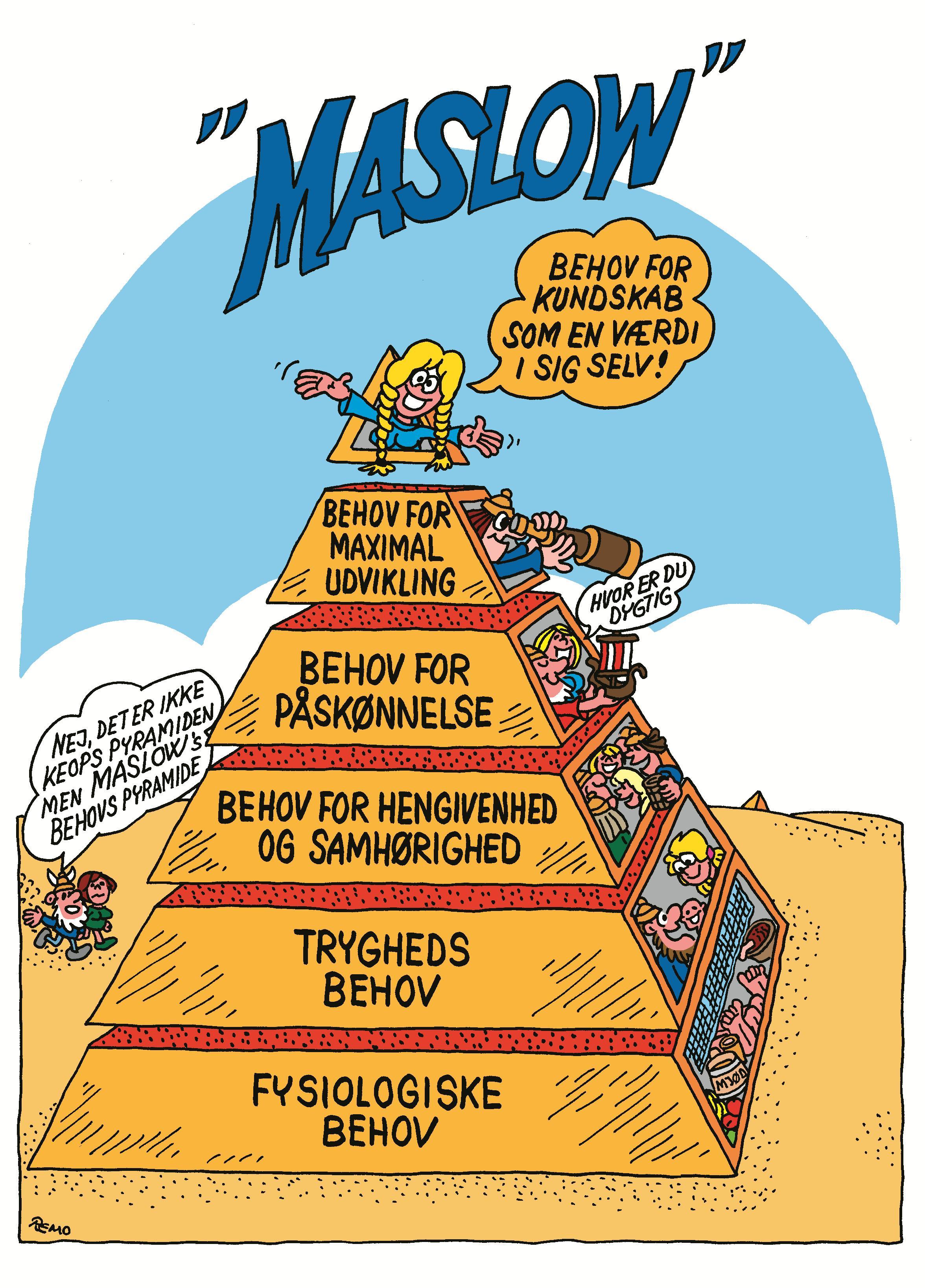 maslows behov pyramid